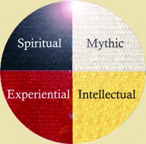 CMYK mythic