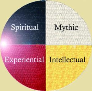 CMYK spiritual