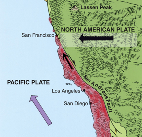 The boundary between crustal plates in California illustrates the magnitude of the boundary between views of nature that Enkidu crosses in The Epic of Gilgamesh. The large purple arrow and black arrow show directions of the Pacific and North American crustal plates, respectively. The land colored red is the part of California that is still attached to the rest of North America but has over-ridden the plate boundary and is now moving northward.